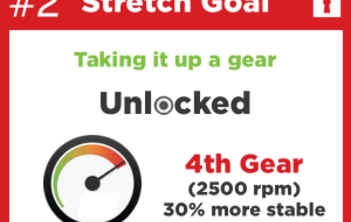 Stretch Goal 2 unlocked e1403770879581
